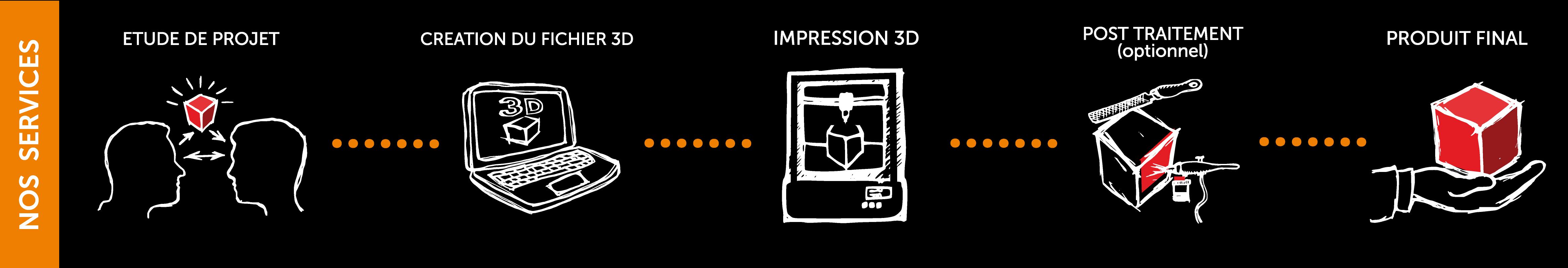 http://addditive.com/impression-3D-nice-addditive.jpg